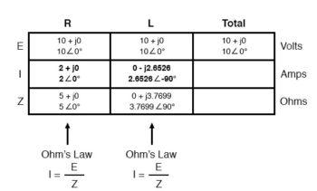 impedance analysis table3