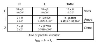 impedance analysis table4