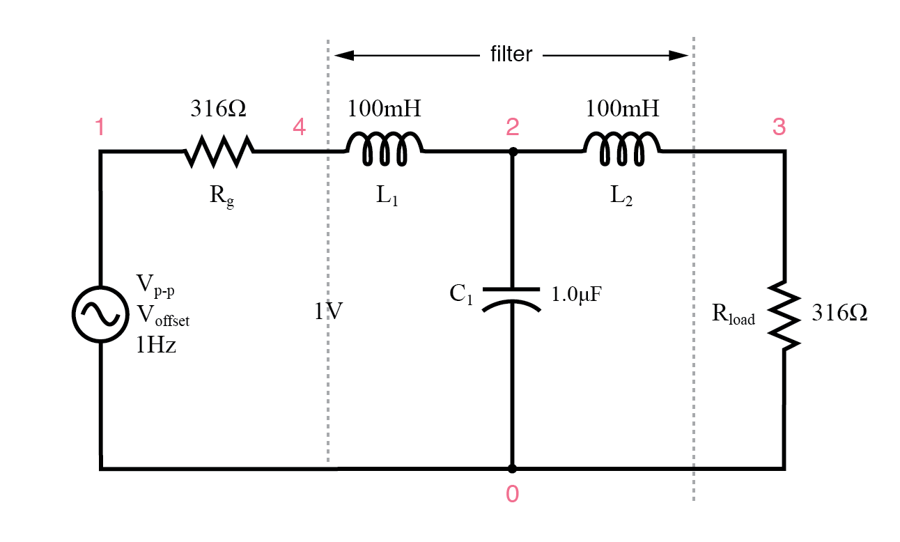 Circuit of source and load matched L-C low-pass filter.