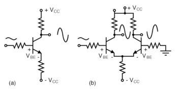 increasing temperature for both transistors