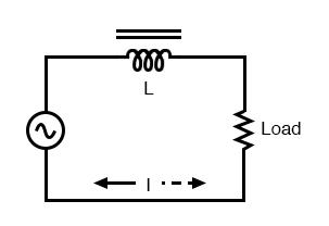 inductance diagram