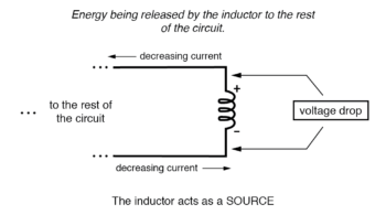 inductor acts as a source