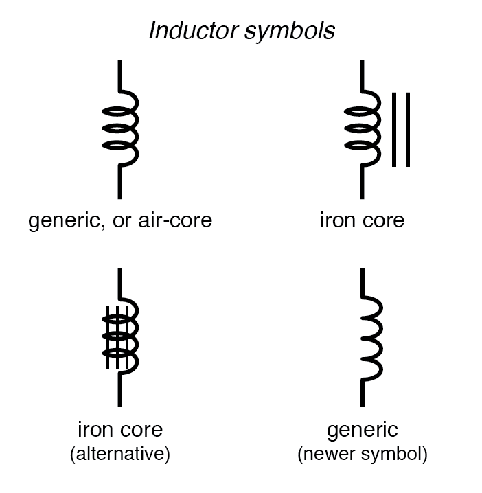 inductor symbols newer version