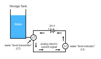 industrial instrumentation system diagram 2
