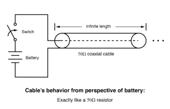 infinite transmission line looks like resistor