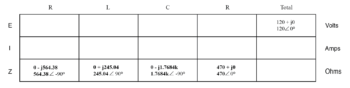 initial values in table1