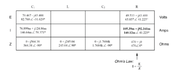 initial values in table10