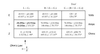 initial values in table11