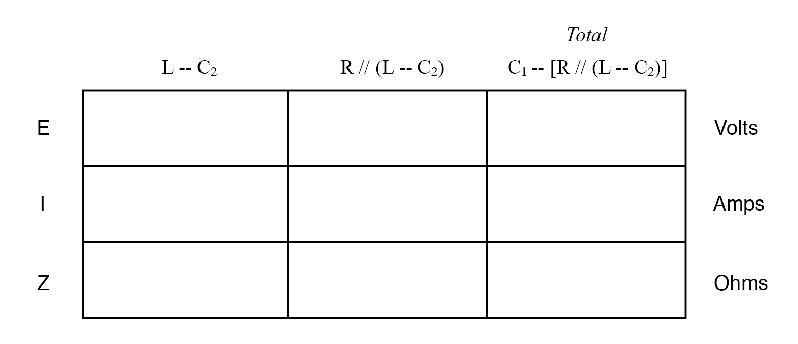 initial values in table 2