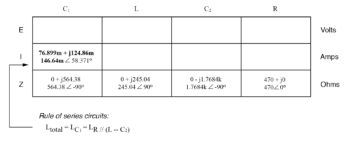 initial values in table5