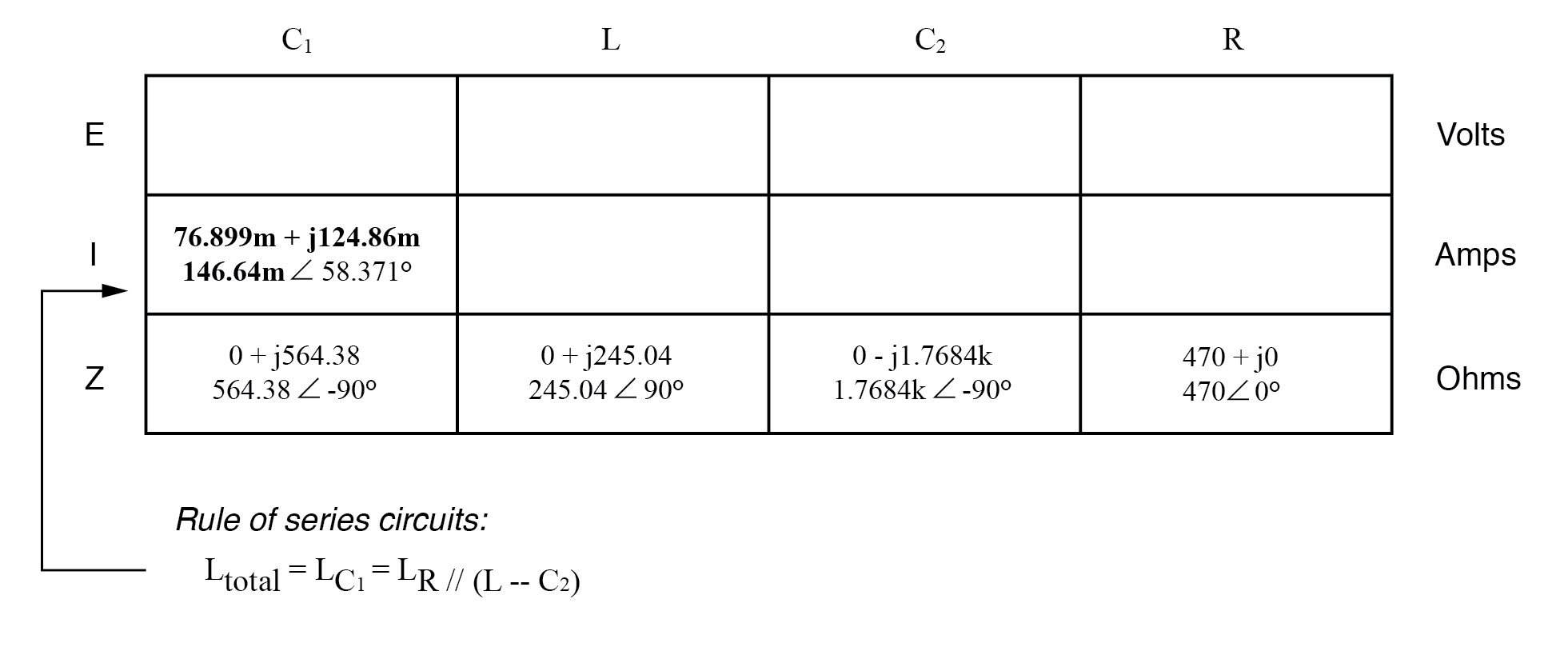 initial values in table 5