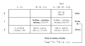 initial values in table6