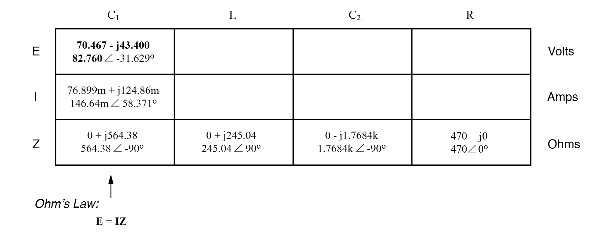 initial values in table 7