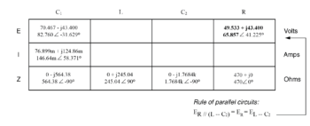 initial values in table9