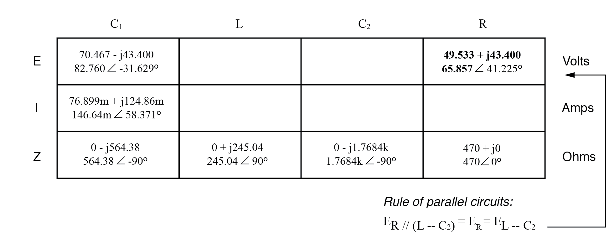 initial values in table 9