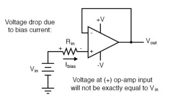 input bias currents circuit