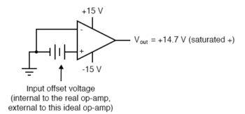 input offset voltage circuit