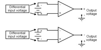 input signal merely controls the output