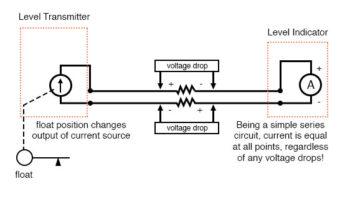 instrumentation signal system diagram