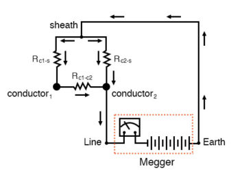 insulation resistances schematic diagram