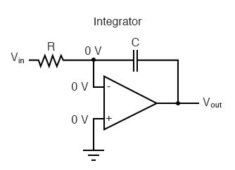 integrator circuit
