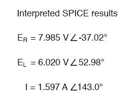 interpreted spice results