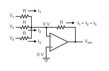 inverting summer circuit