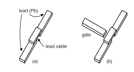 (a) Josephson junction, (b) Josephson transistor.