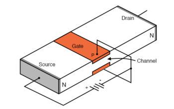 junction field effect transistor cross section
