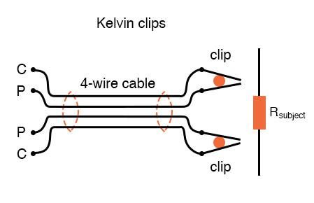 kelvin clips
