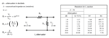 l section attenuator table