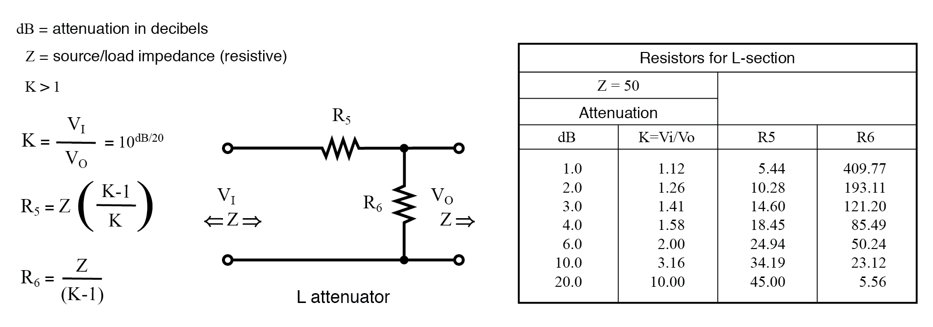L-section attenuator table for 50 Ω source and load impedance.