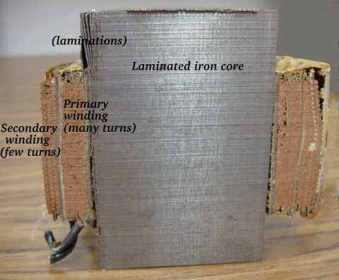 Transformer cross-section showing primary and secondary windings is a few inches tall (approximately 10 cm).