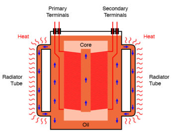 large power transformers