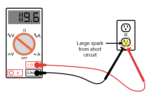 large spark fro -short circuit