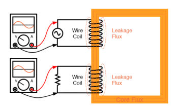 leakage inductance