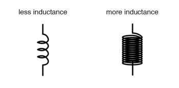 less inductance and more inductance diagram1