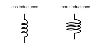 less inductance and more inductance diagram2