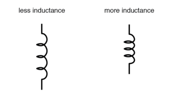 less inductance and more inductance diagram3