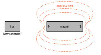 magnetic field mapping example2