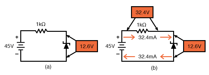 (a) Zener Voltage regulator with 1000 Ω resistor. (b) Calculation of voltage drops and current.