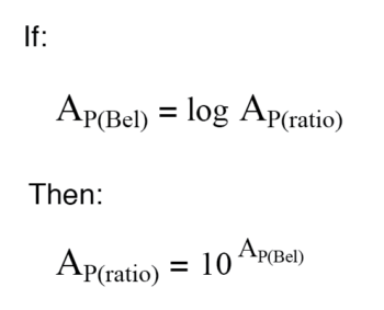 mathematical inverse function of common  logarithms