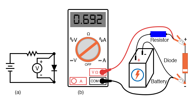 "Measuring forward voltage of a diode without""diode check"" meter function: (a) Schematic diagram. (b) Pictorial diagram."