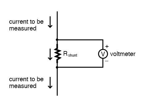 measuring voltage dropped across shunt