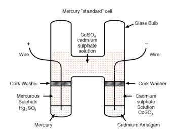 mercury standard cell