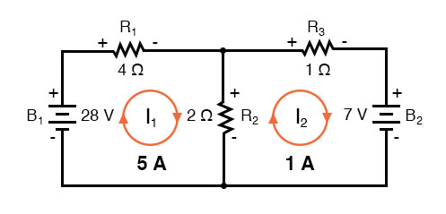 mesh current redraw circuit