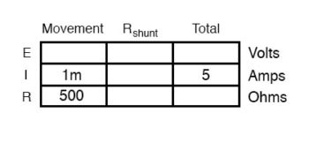 meter movement table1