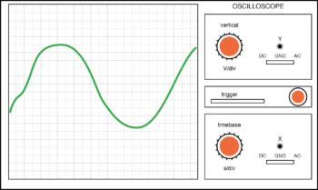 moderately ugly sine wave