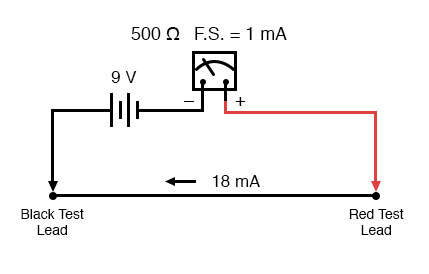 movements internal resistance ohmmeter