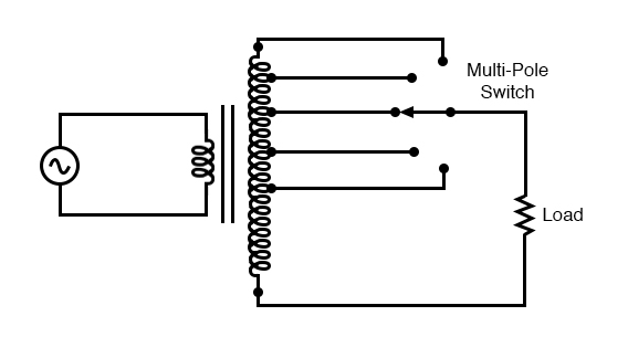 A tapped secondary using a switch to select one of many possible voltages.